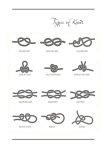 Types of Knots, Poster