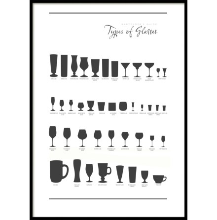 Types of Glasses, Poster