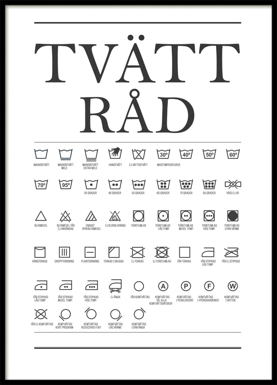 Poster With Laundry Care Symbols Archiveseven