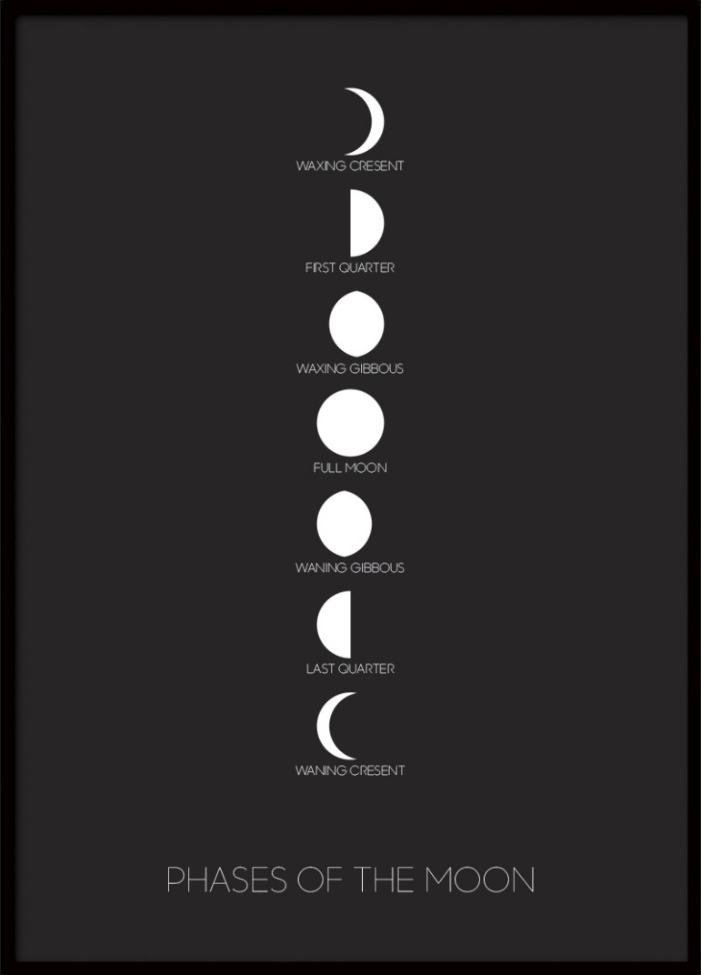 PHASES OF THE MOON, POSTER